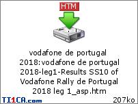 Vodafone Rally de Portugal 2018 Vae37a9s