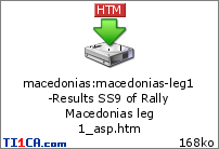 Rally Macedonias Xme5n