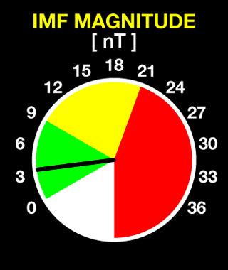 SEGUIMIENTO DEL SOL MES DE MAYO - Página 16 Imf_magnitude