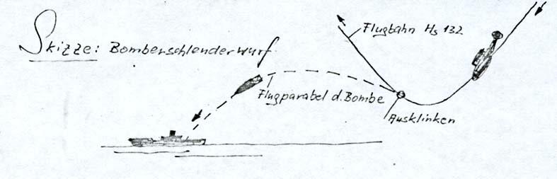 Luftwaffe 46 et autres projets de l'axe à toutes les échelles(Bf 109 G10 erla luft46). - Page 2 Hs132_bombes