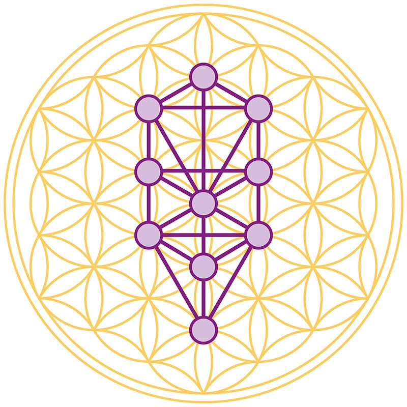 [Jeu] Association d'images - Page 20 Kabbalah-Ascension-Program-shutterstock_158103431