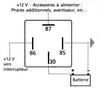 schéma pour feux additionnels  et Alarme Relaiselec4