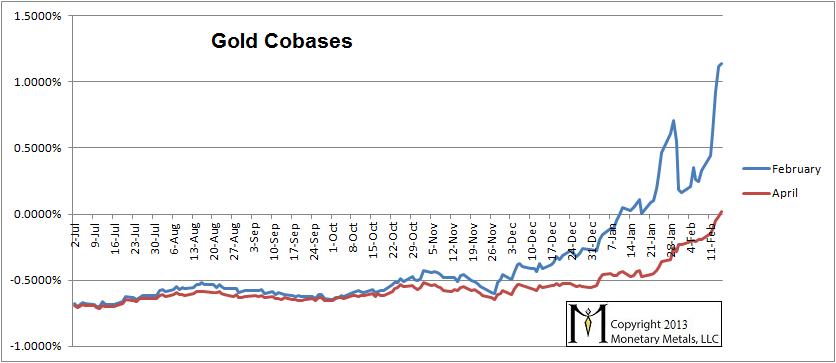 Cours de l'or/ fin de correction?  : réponse avec le dernier Cot gold  Gold-backwardated1