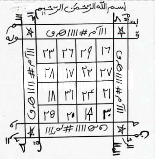 Арабский талисман защиты и всеобщего очарования людей W1YbDJ