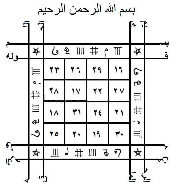 Арабский талисман защиты и всеобщего очарования людей NBCyN