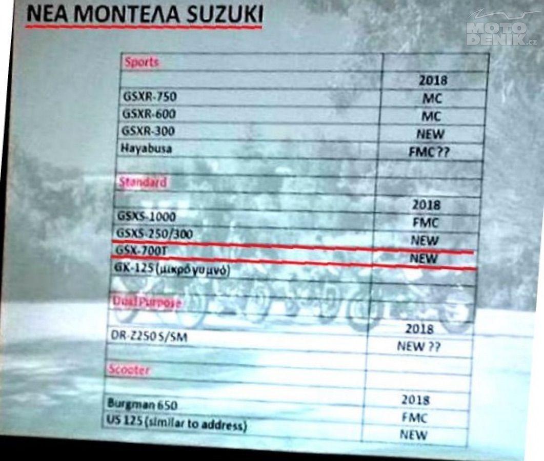 Suzuki entra en la era Turbo Suzuki_gsx-700t