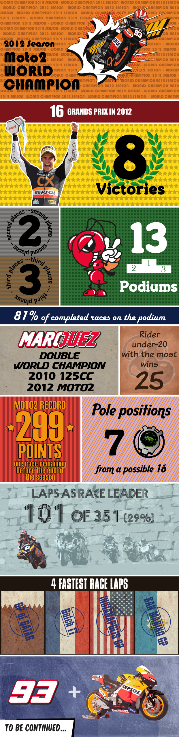 [GP] Phillip Island, 28 octobre 2012 - Page 3 Marquez2012eng