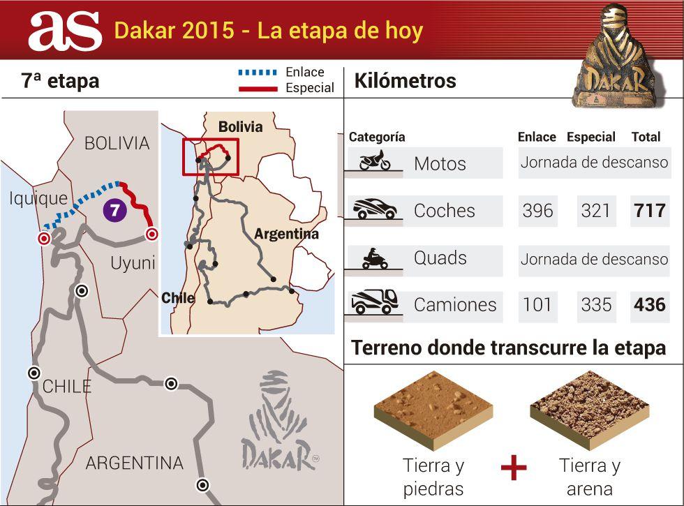 Rally Dakar 2015 (coches) - Página 2 1420829714_819263_1420846221_noticia_grande
