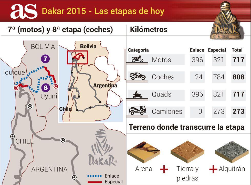Rally Dakar 2015 (coches) - Página 2 1420912506_712130_1420946010_noticia_grande