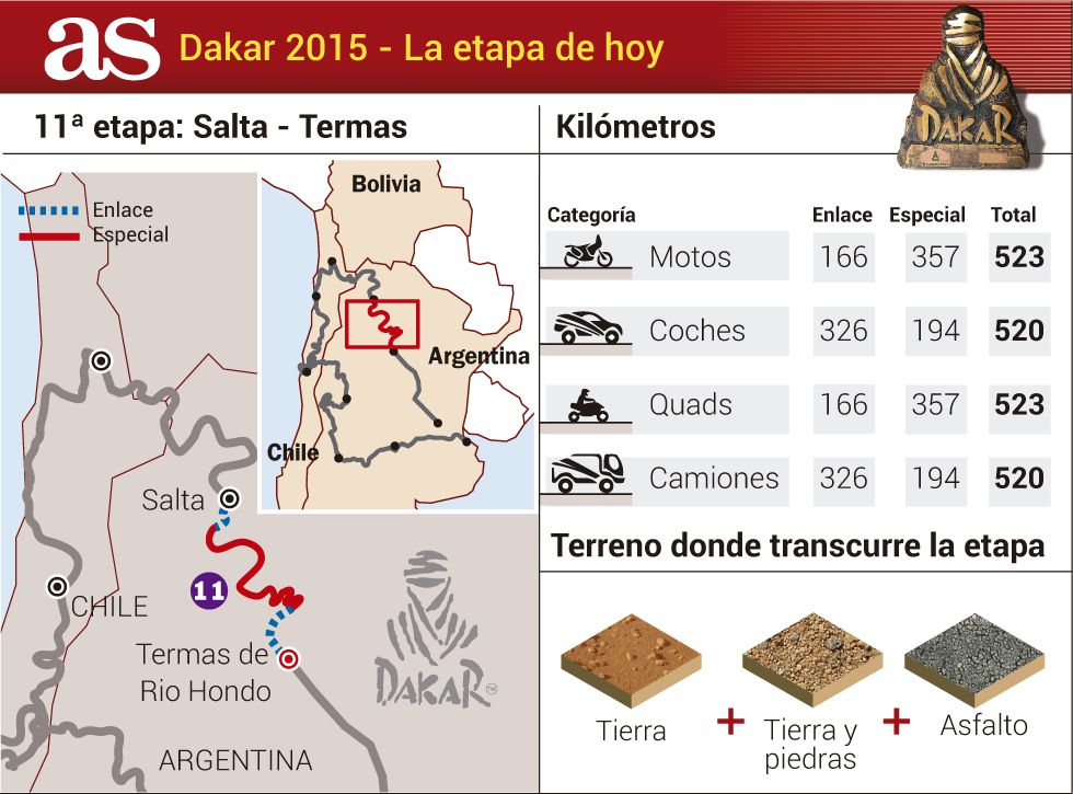 Rally Dakar 2015 (motos) - Página 3 1421259349_198253_1421289538_noticia_grande