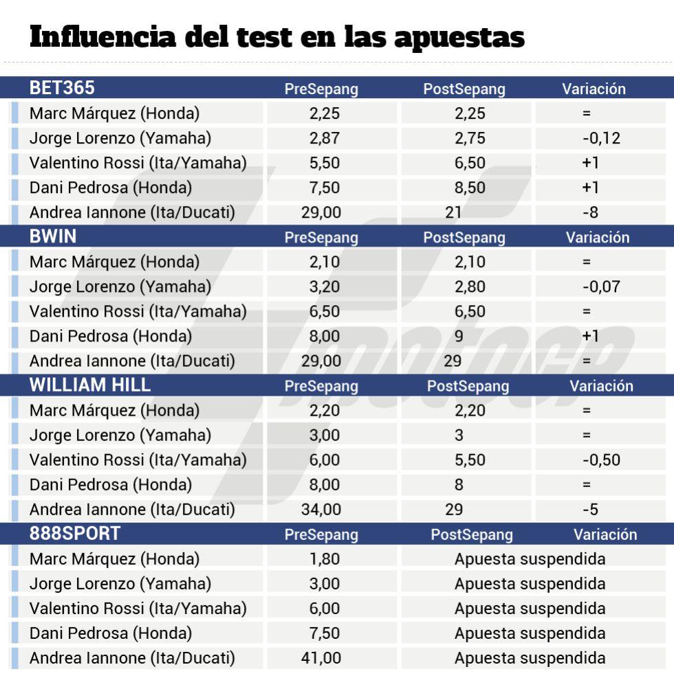Motociclismo 2016, noticias varias... - Página 3 1454867699_473202_1454867968_noticia_grande