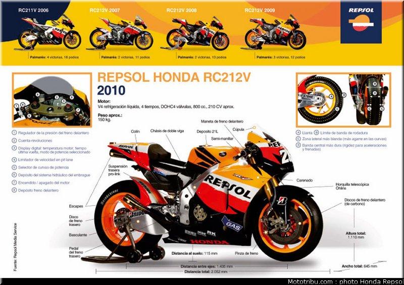 MOTO GP les photos - Page 2 Honda_repsol_hrc_motogp_2010_029