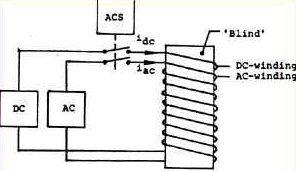Le générateur et le disque de Searl  Antigravitation Im9