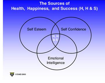 Self-esteem & self-worth: which finger?   Self-esteem-3