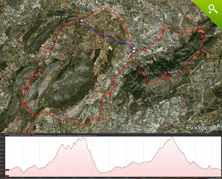"""4ª Maratón de la Subbetica """"Ciudad de Priego"""" 14 Octubre 2012 Perfil_recorrido2"""