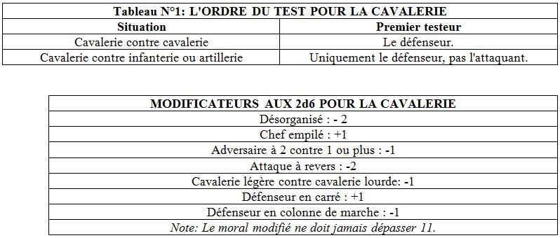 Proposition de modification de la règle des jeux de la série Vive l'Empereur - Page 2 Ordre_test_pour_tenir_cavalerie_et_modificateurs