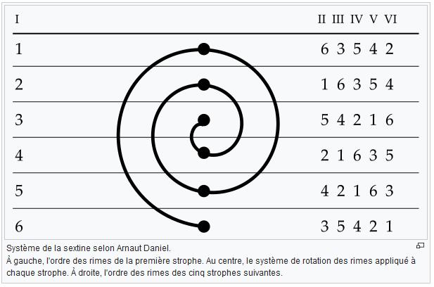 TECHNIQUES et MUSIQUES, IMPROVISATION pour GUITARE. 5 doigts main droite (6, 7 & 8 strings) Image83