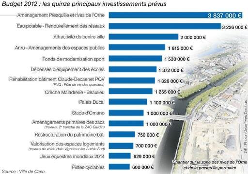 Budget 2012 pour la ville de Caen P1942005D2059217G_px_512_