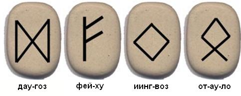 Различные рунические формулы Dagaz-Fehu-Ingwaz-Othala