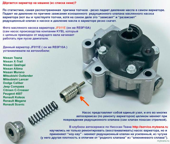 Ремонт вариатора JF011E (CVT2/CVT2M) на Jeep Compass / Liberty, кого посоветуете?  Post-2-1509932810