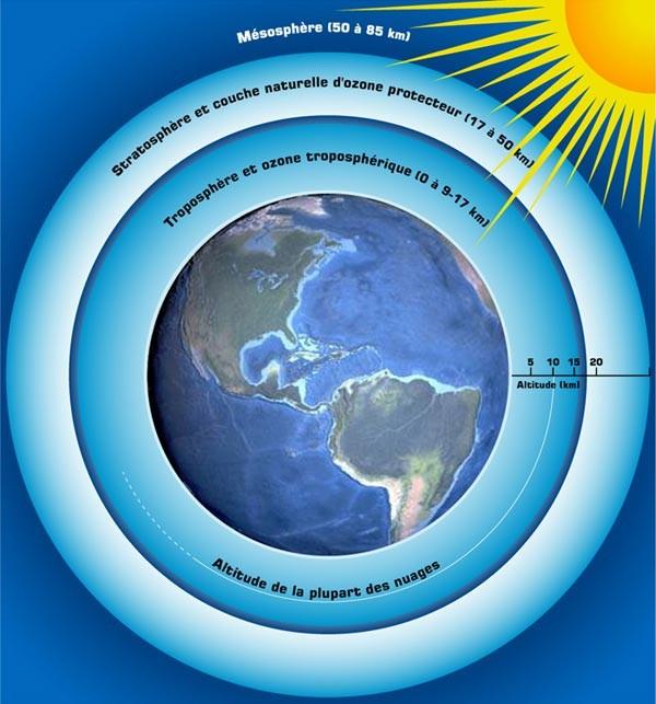 21 DECEMBRE 2012 - Compte-à-rebours - Page 3 Atmosphere_couche_f