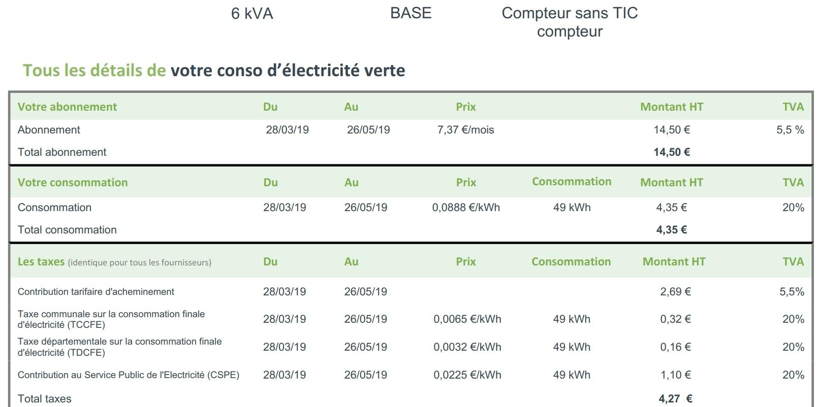 CPL : Nouveau Compteur EDF / ERDF Linky et perturbations CPL ? Réponse de EDF Conso-linky-augmentation-3