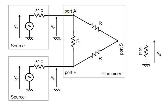 Couplage récepteur / Splitter passif : Perte mini 3 dB Splitter