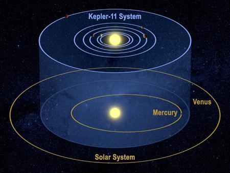 COMUNIDAD ESPACIAL DBFILM - Página 2 Kepler_11