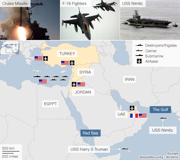 ماهي الأسلحة التي قد تستخدم في سوريا؟ - صفحة 3 _69595505_syria_strikes_624_v3