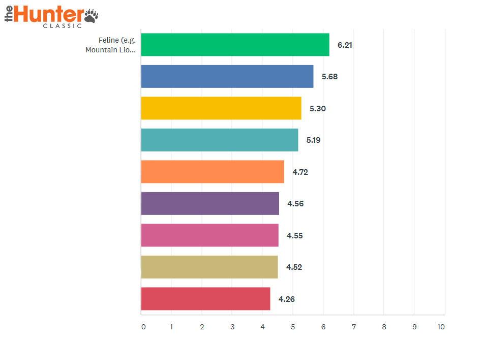 ACTUALIZACION DE ESTADO 13/09/2017 Survey_20171