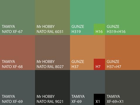 VAB T20-13 [HELLER+AZIMUT] 1/72. Fin, le 22/11/2010. - Page 6 M%c3%a9lange%20camo