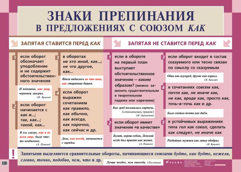 Забавные правила русского языка.  - Страница 2 2024011-tab1-991_n