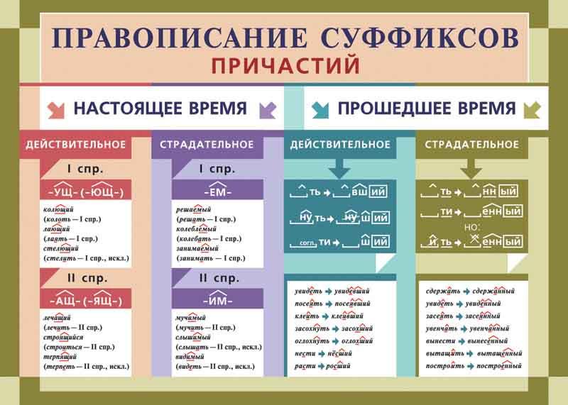 Забавные правила русского языка.  - Страница 2 2024011-tab2-991_n