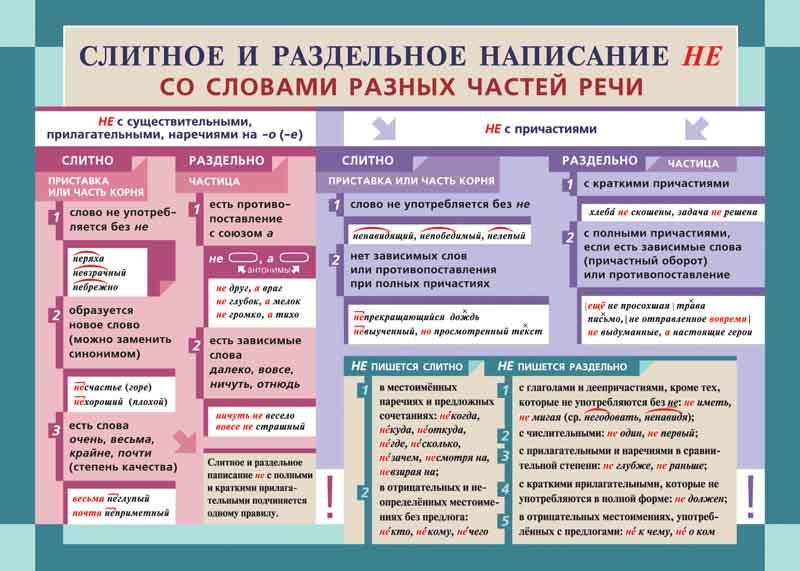 Забавные правила русского языка.  - Страница 2 2024012-971_1_n