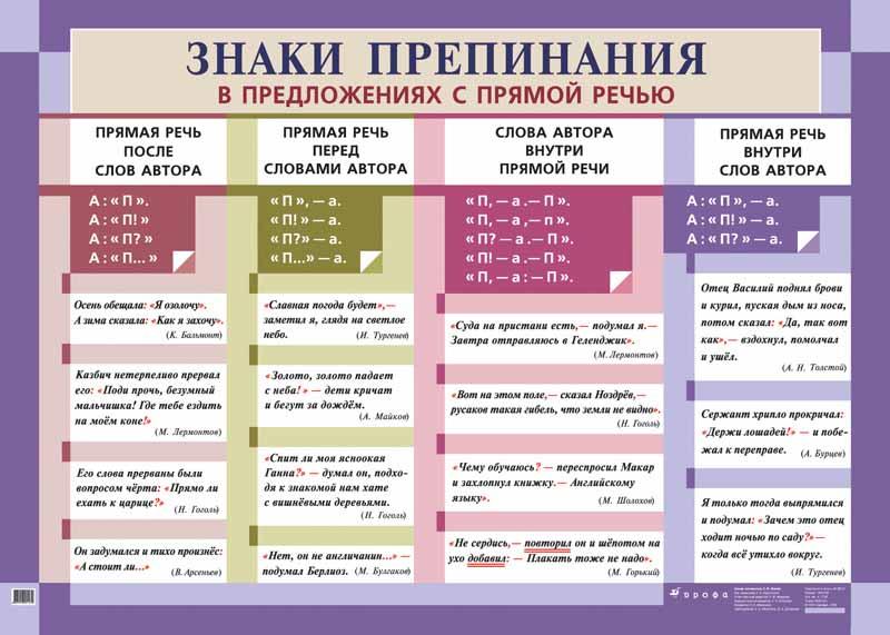 Забавные правила русского языка.  - Страница 2 2024012-971_2_n