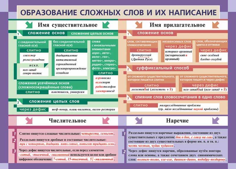 Забавные правила русского языка.  - Страница 2 2024012-981_1_n