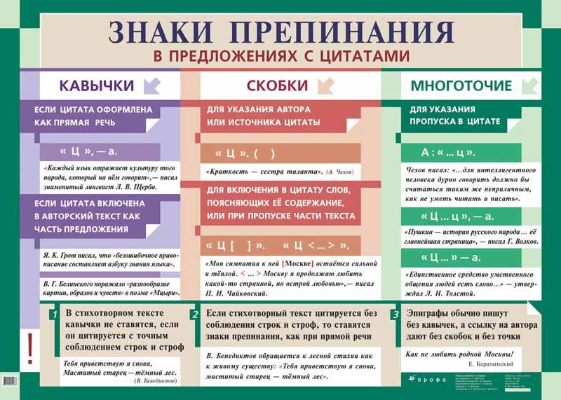 Забавные правила русского языка.  - Страница 2 2024012-981_2