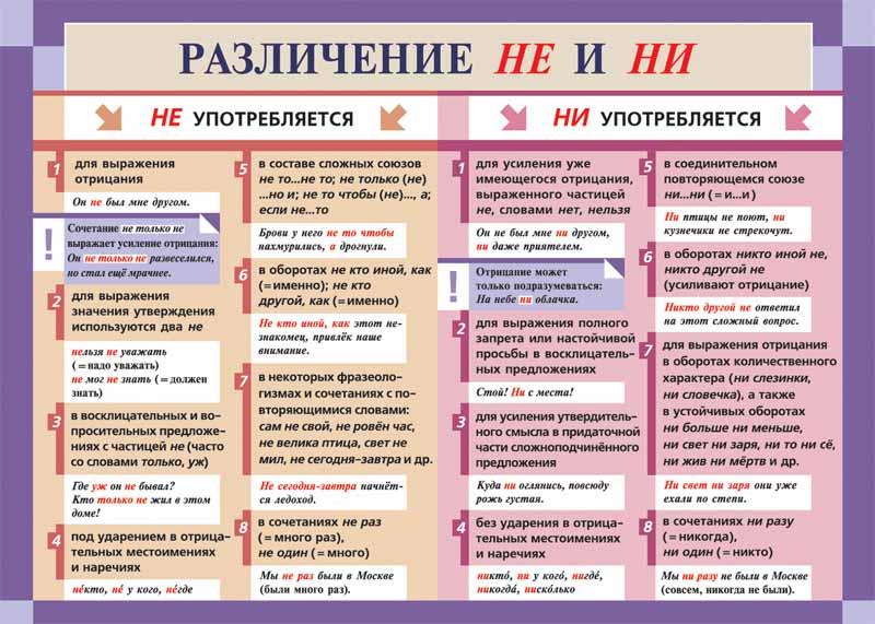 Забавные правила русского языка.  - Страница 2 2024012-991_1_n