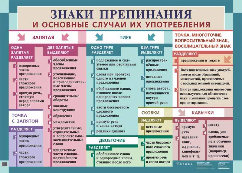 Забавные правила русского языка.  - Страница 2 2024012-991_2_n