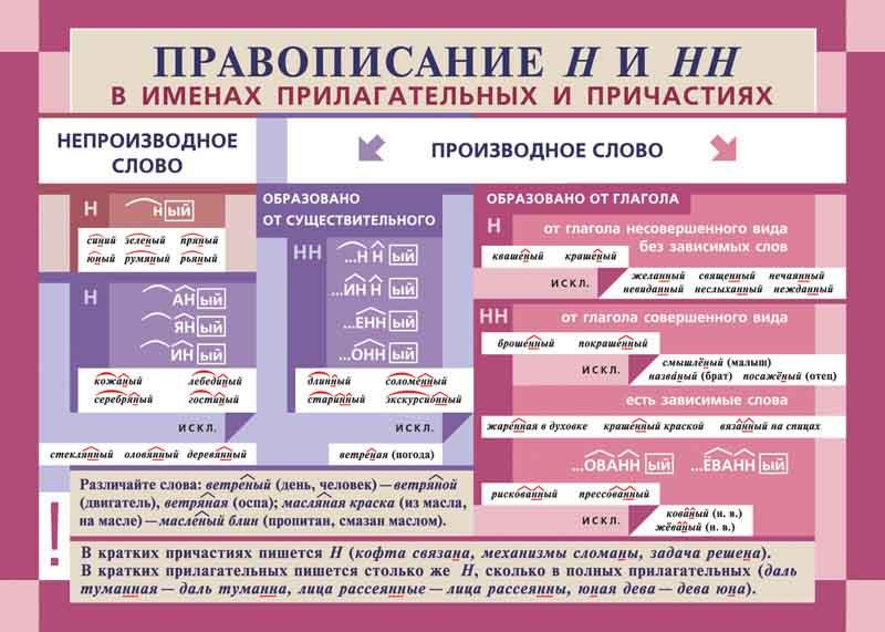 Забавные правила русского языка.  - Страница 2 2024012_911_tab1_n