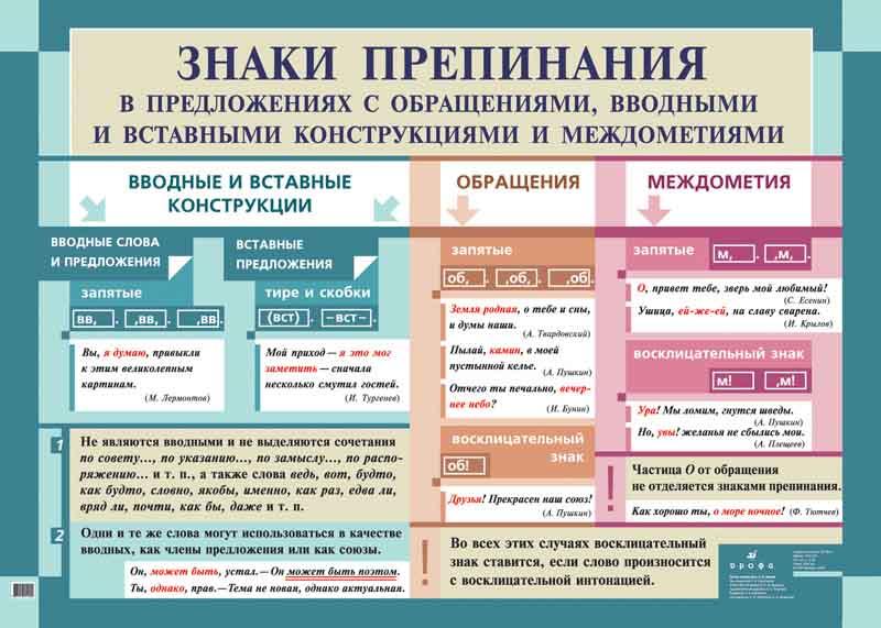 Забавные правила русского языка.  - Страница 2 2024012_911_tab2_n