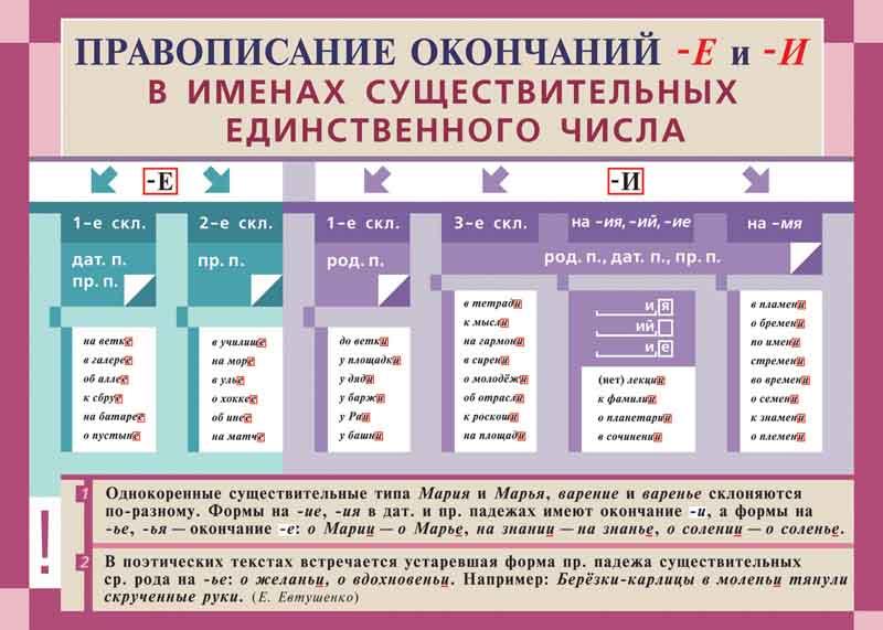 Забавные правила русского языка.  - Страница 2 2024012_921_pos1