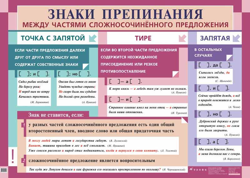 Забавные правила русского языка.  - Страница 2 2024012_921_pos2