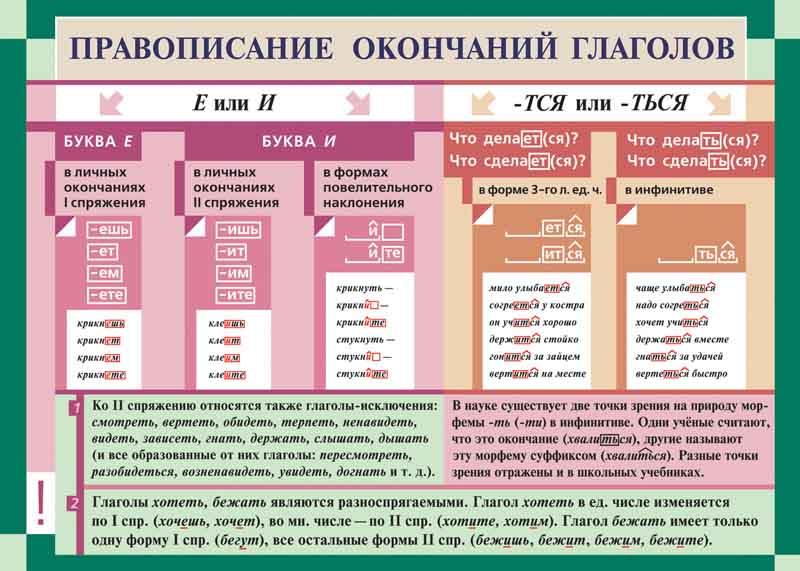 Забавные правила русского языка.  - Страница 2 2024012_931pos1