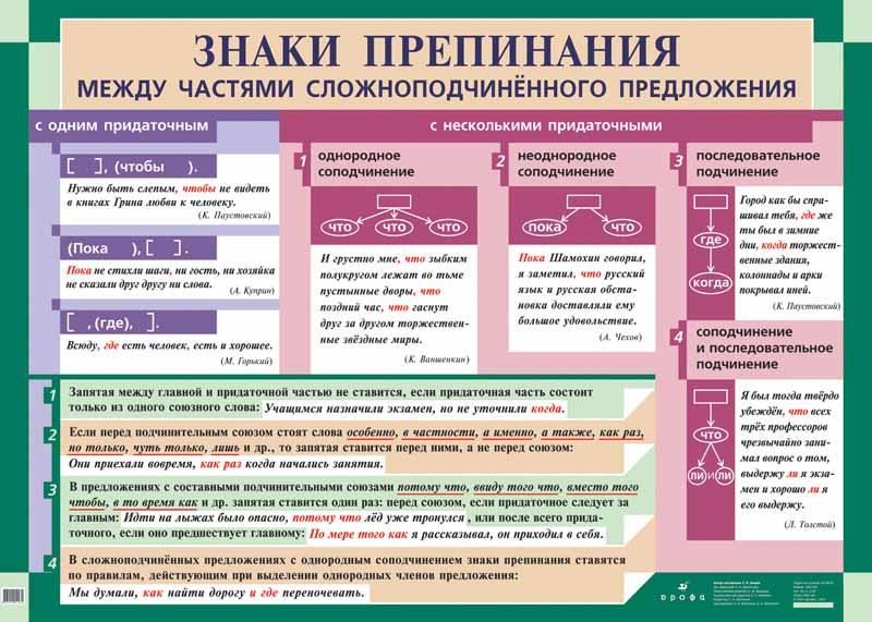 Забавные правила русского языка.  - Страница 2 2024012_931pos2