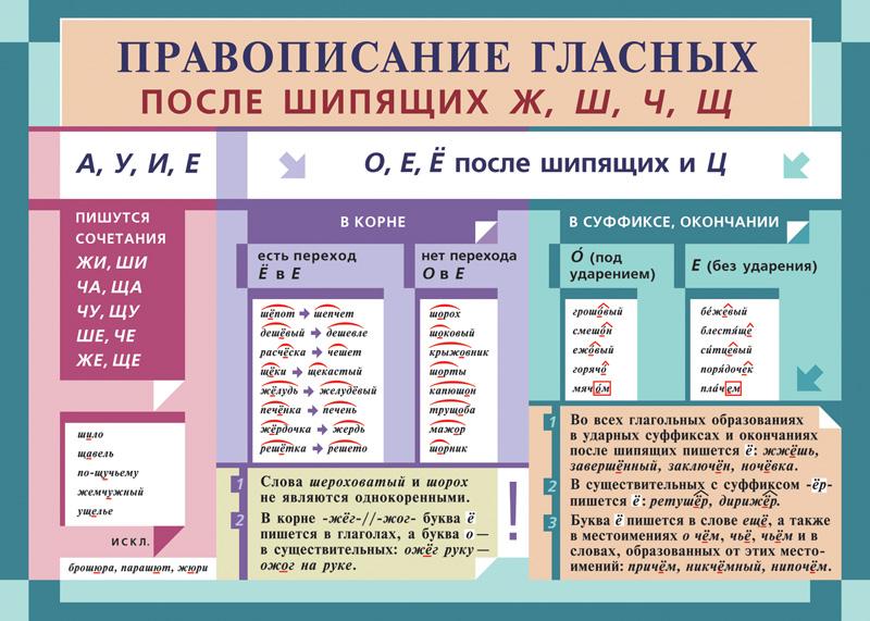 Забавные правила русского языка.  - Страница 2 2024012_941pos1