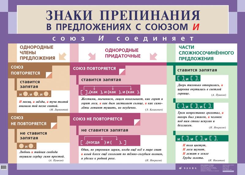 Забавные правила русского языка.  - Страница 2 2024012_941pos2