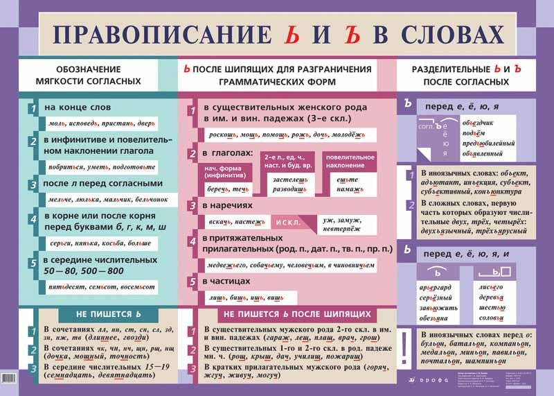 Забавные правила русского языка.  - Страница 2 2024012_951_part1