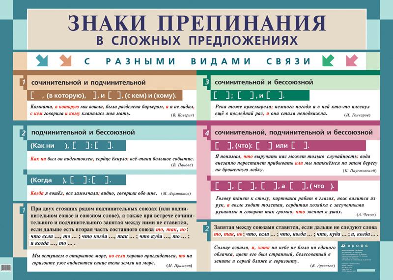 Забавные правила русского языка.  - Страница 2 2024012_961part2