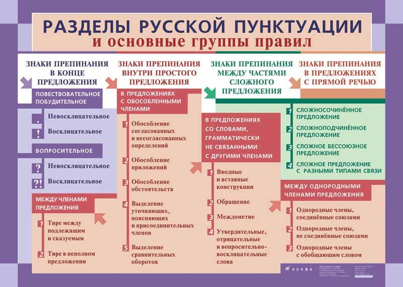 Забавные правила русского языка.  Tabl-19-conv